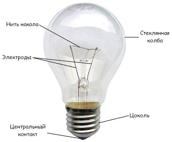 Лампа накаливания.
