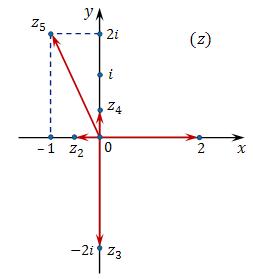 Ключевые слова: модуль, абсолютная величина, свойства модулей, растояние между точками