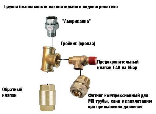 Схема подключения проточного и