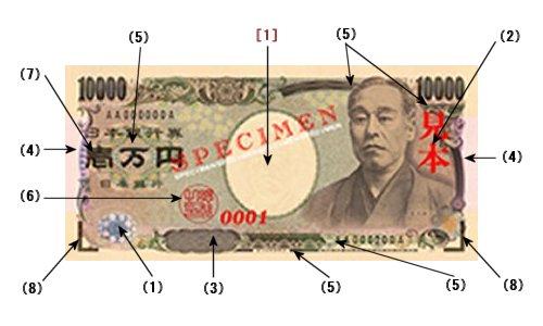 Степени защиты Японской иены, купюр