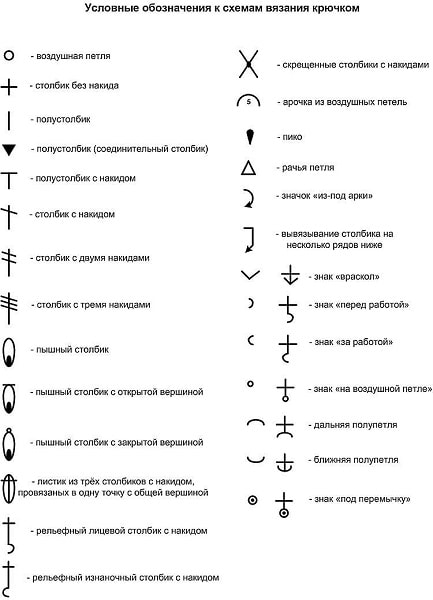 схемы вязания крючком