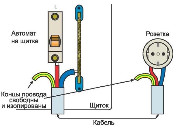 Как сделать заземление в проводке