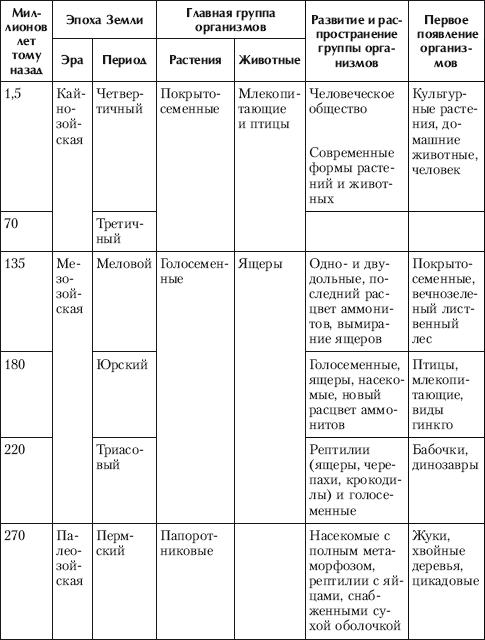 Прогноз экономического развития россии: рост продолжится при любом сценарии