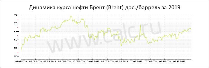 Бензин начал дорожать в крупнейших сетях АЗС - Цензор.НЕТ 7248