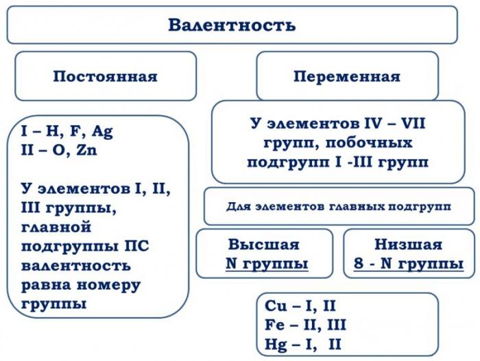 Таблица основных степеней от 1 до 10