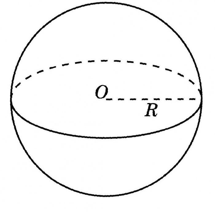 Шар это геометрическая фигура или тело