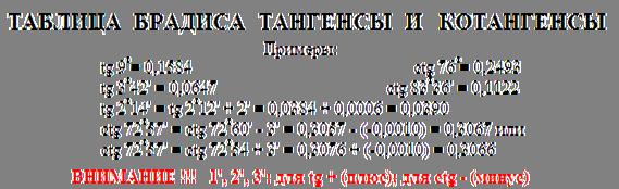 Описание: Таблица Брадиса тангенсы котангенсы. Как пользоваться таблицей Брадиса.