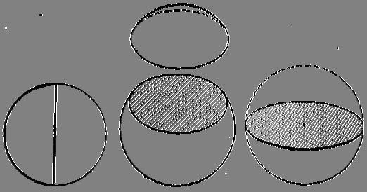 фигуры Шар сфера  Шар сфера