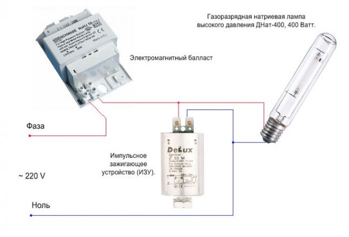 Натриевые лампы высокого давления ДНаТ.
