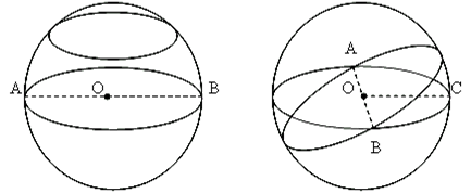 Шар по геометрии реферат 422
