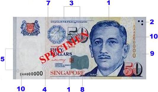 Сингапурский доллар к доллару building trading systems