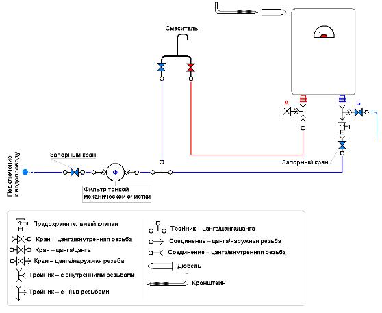 Схема подключения проточного и накопительного бойлера в квартире или частном доме.