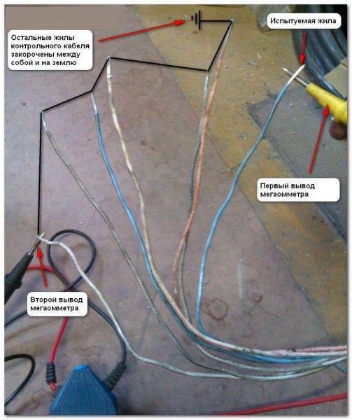Сопротивление изоляции кабеля.