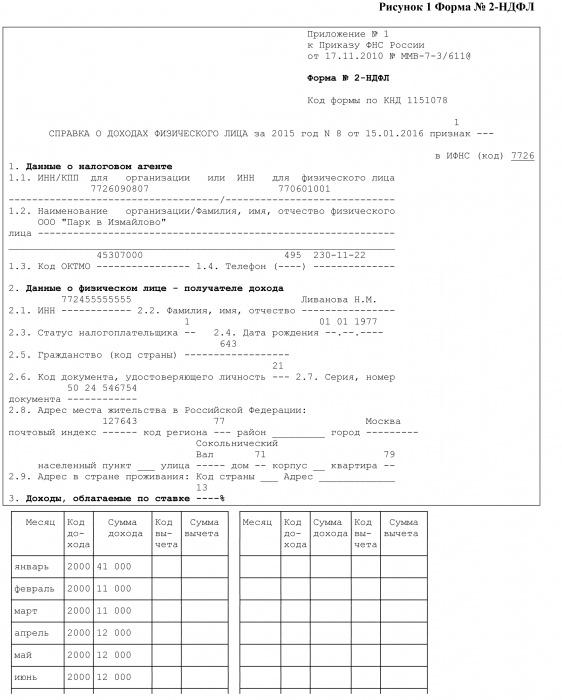 документы для кредита Пражская