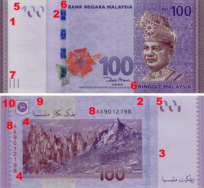 1 малазийский ринггит к рублю форекс стратегии внутридневная торгов