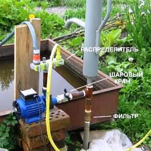 Расчет мощности насоса для скважин на воду