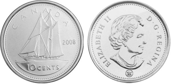 Форекс с 10 центов индикаторы forex которые не перерисовываются