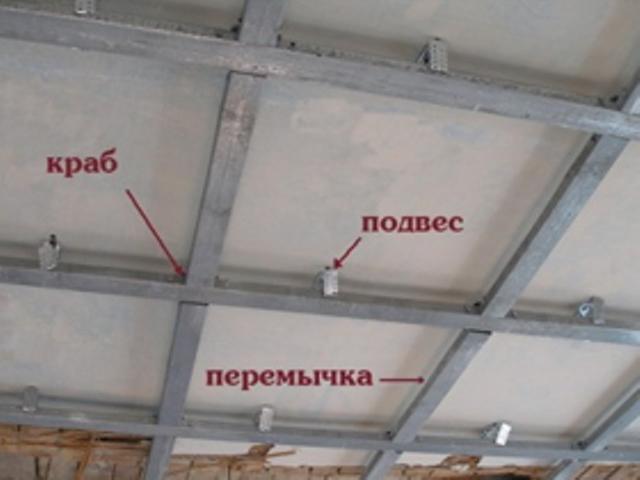 Стена из гипрока своими руками: этапы монтажа