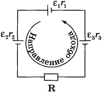 Закон Ома для полной электрической цепи