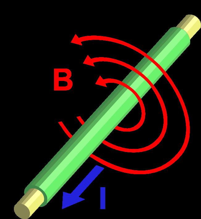 Магнитное поле тока