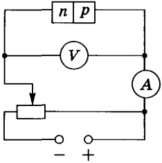 Примесная проводимость полупроводников
