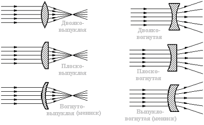 Клуб ниссан ноут москва фото с ночного клуба метелица в москве