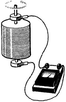 Свободные носители электрического заряда в металлах