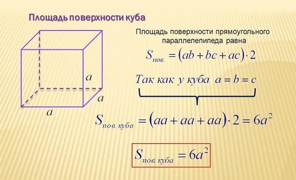 Полная поверхность параллелепипеда решение задач методика решения графических задач