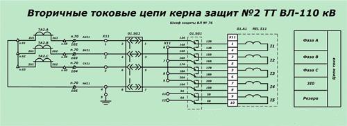 типы и виды трансформаторов тока