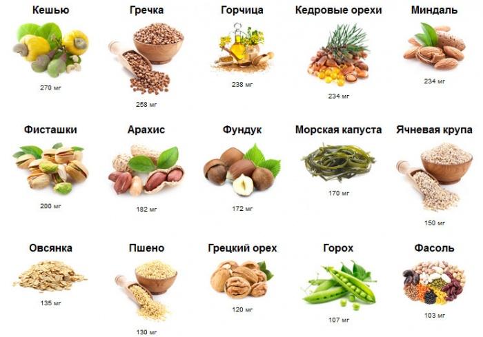 какие витамины содержатся в горчице это единая