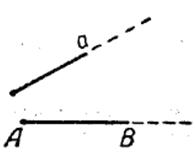 Понятие прямой, ее свойства.
