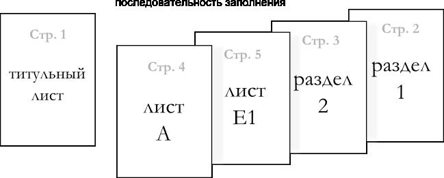 Какие листы и в какой последовательности нужно заполнять в декларации 3-ндфл для получения социального налогового вычета по расходам на обучение.