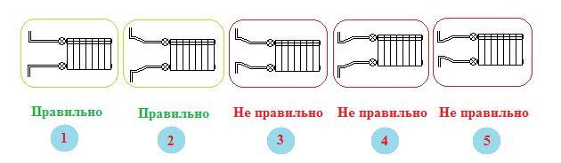 Для установки радиаторов отопления