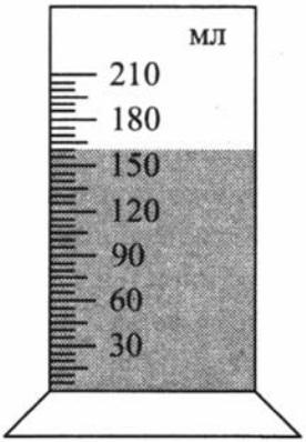 Измерение физических величин