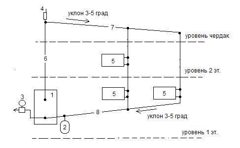 Схема расположения системы отопления фото 280