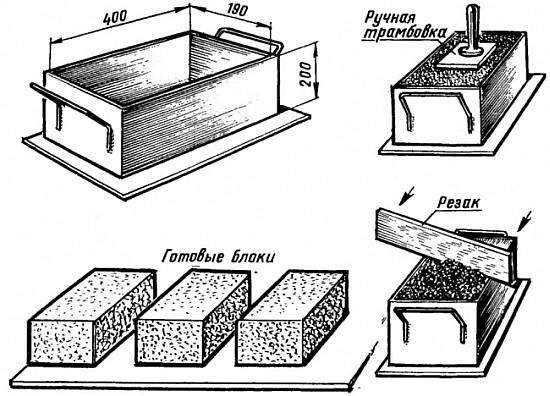 Приготовление раствора для кладки шлакоблока