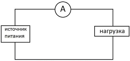 Вот схема для измерения силы тока амперметром: