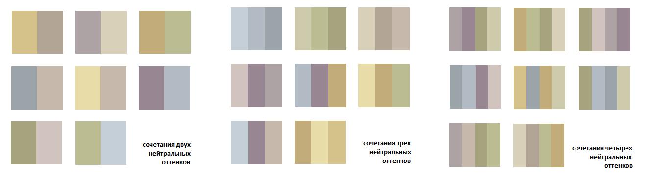 Сочетание цветов html