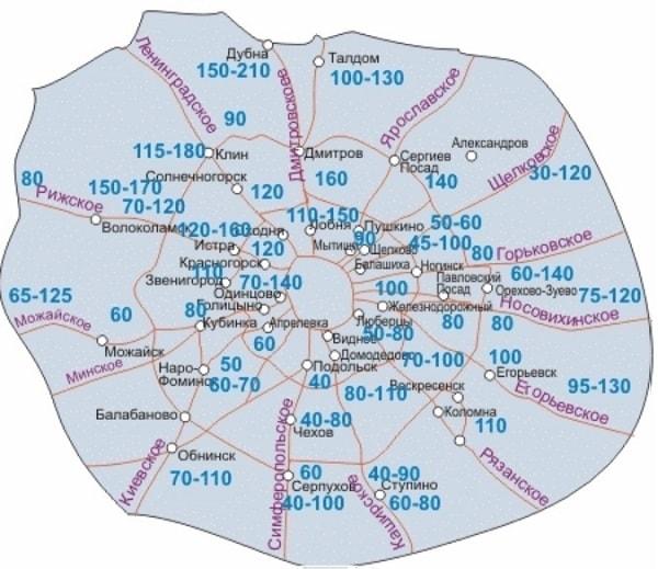 глубина промерзания грунта в московской области