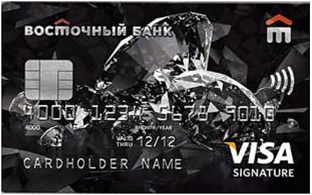 кредитная карта за 15 минут онлайн заявка